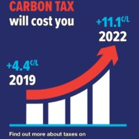 The 2019 Canadian Federal Election is Over. Where Could Premiers Go With the Carbon Tax Debate?